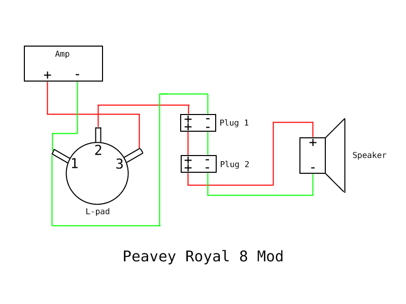 5 best images of wiring diagram for speaker connection 8 ohm wiring diagram for peavey 215 speaker modding the peavey valveking royal 8 | harmony central