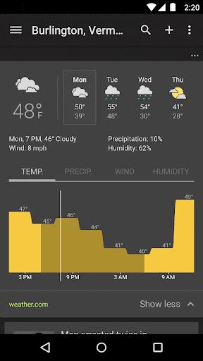 Googleニュースと天気