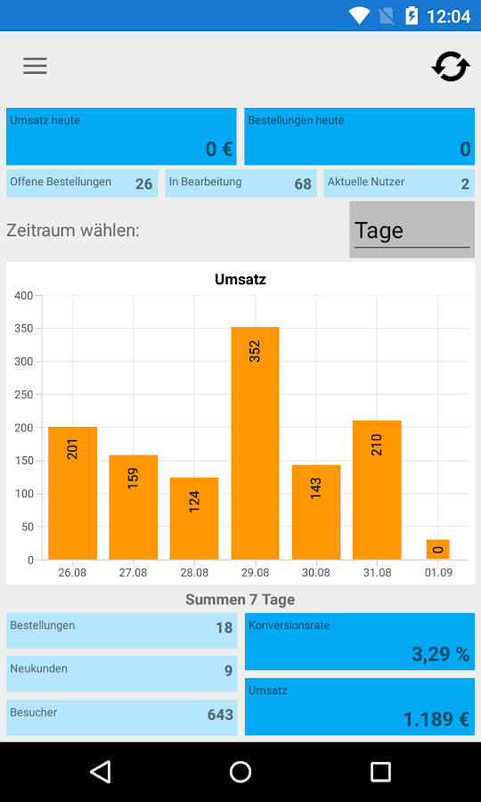 Mobile Shopmanager Shopware- screenshot