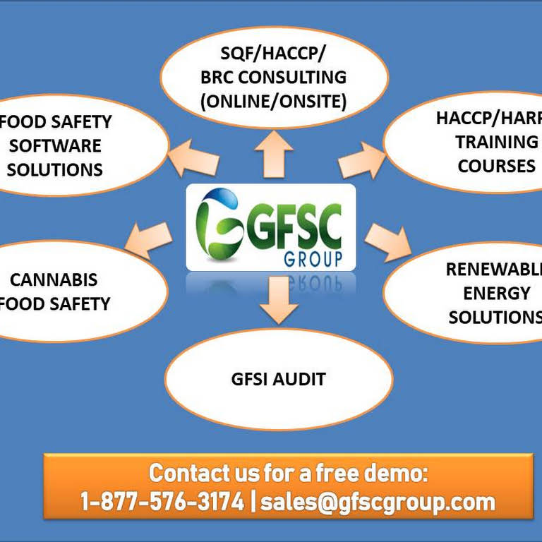 GFSC Group, Inc - Software Solutions for Food Industry