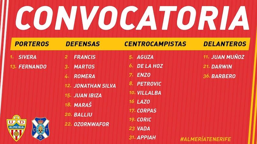 La lista del Almería para enfrentarse al CD Tenerife.