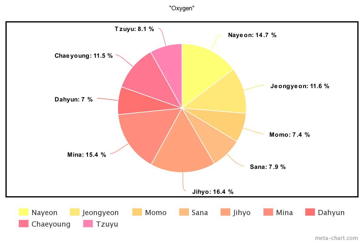 meta-chart - 2021-01-06T150454.230