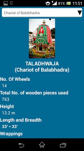 Nabakalebara
