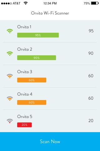 Orvito WiFi Scanner