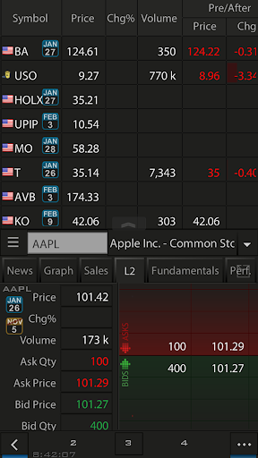 US Stocks One