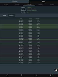 Bitfinex- screenshot thumbnail
