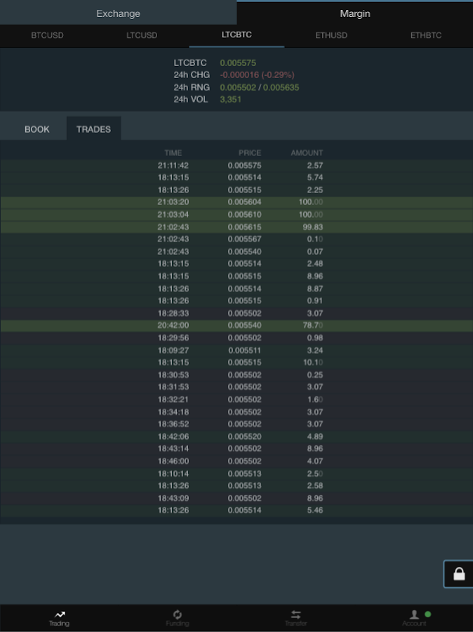 Bitfinex- screenshot
