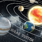 Solar System Earth Planets