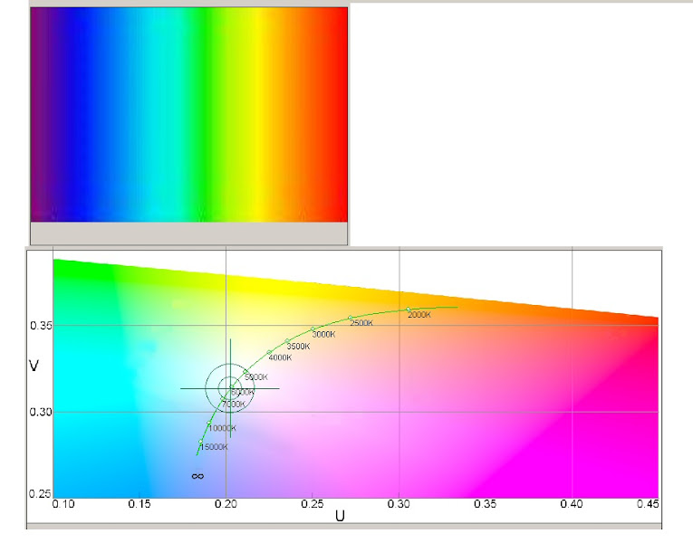 Photo: This is a test view of a program I wrote which matches and analyses the spectra of LED luminaires.