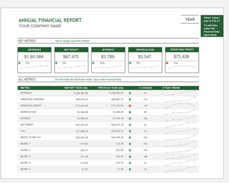 The Significance of Financial Reporting and Analysis