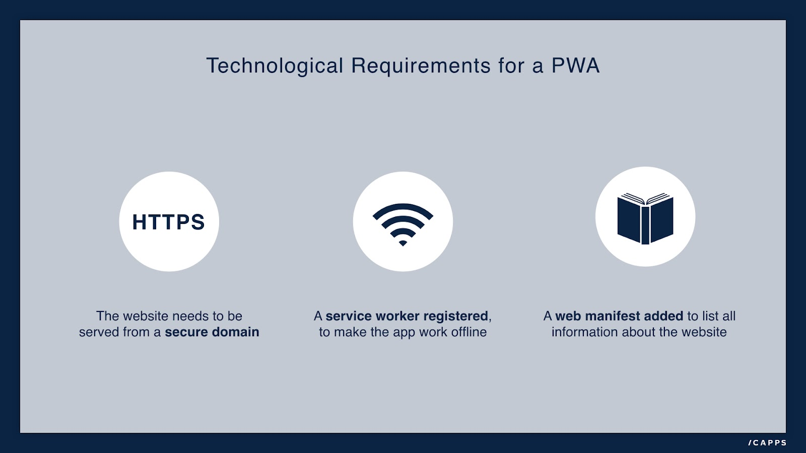 technological requirements progressive web apps