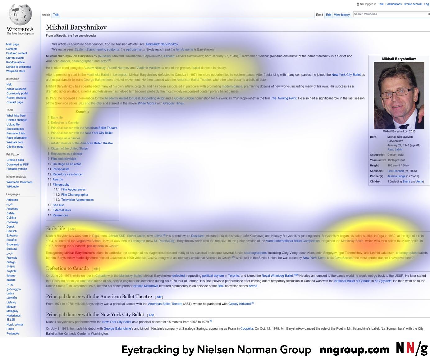 アイトラッキング調査の結果は、ユーザーがページをスキャンする際に3つのホットスポットに焦点を合わせていることを示した。