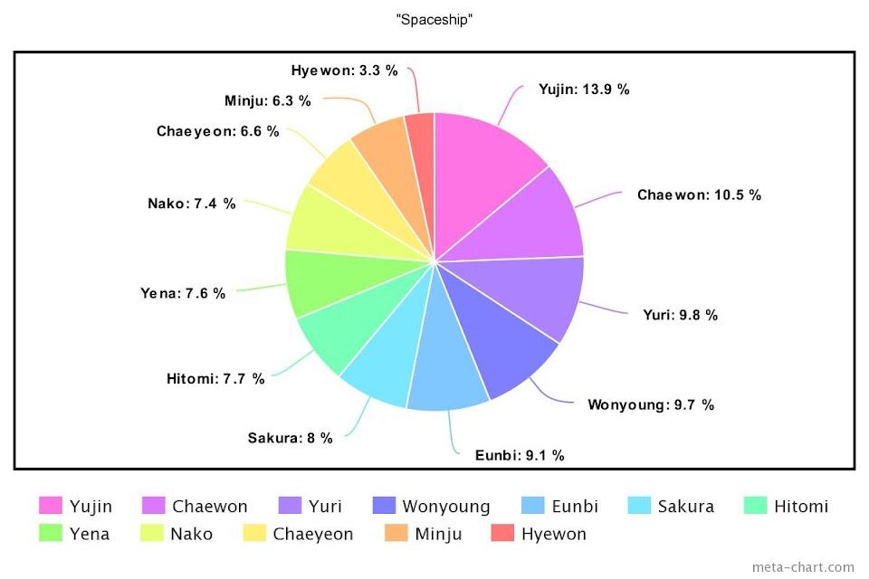 meta-chart - 2021-01-27T204743.520