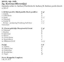 Photo: Dispozicija novih orgel - Disposition der neuen Orgel - Specifications of the new organ