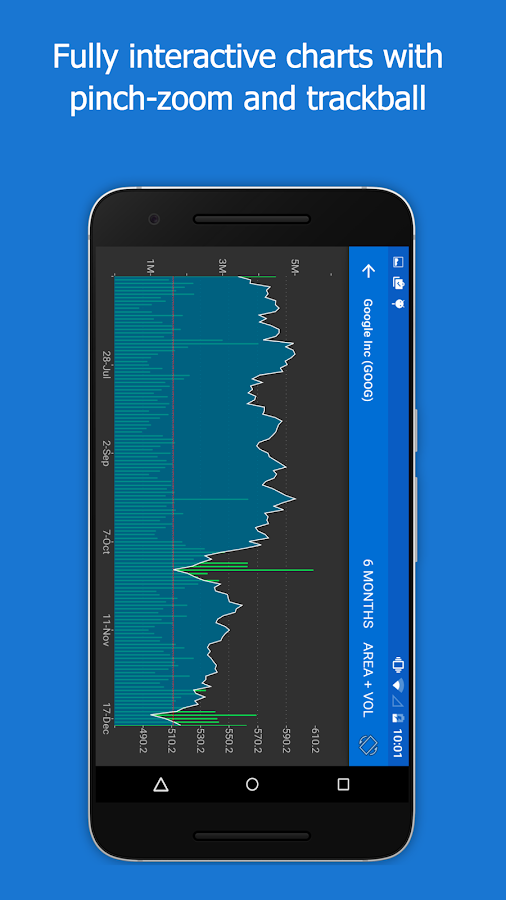 Android cryptocurrency widget