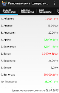 Central Asia Market Prices- screenshot thumbnail