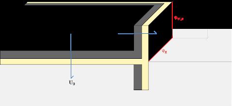 Photo: Systemskizze der erdberührten Bodenplatte mit entsprechenden Wärmedurchgangskoeffizienten und -Werten als Grundlage für die Näherungsberechnung laut EN 13370