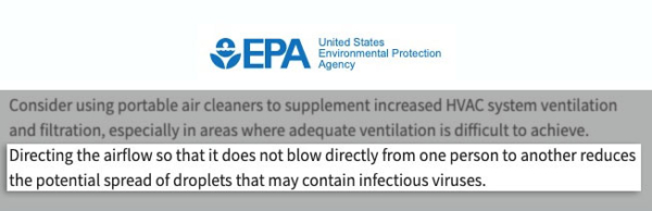 Position of air purifier important for COVID protection - EPA
