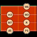DG Ukelele Scales icon
