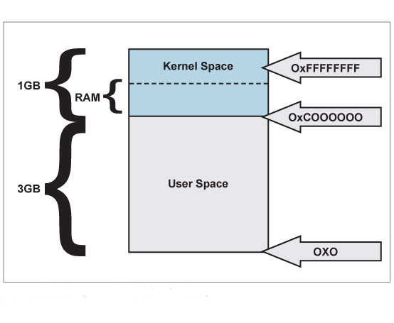 linux_kernel_space03.png