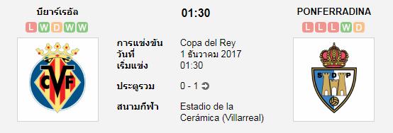 วิเคราะห์บอล บียาร์เรอัล VS พอนเฟร์ราดิน่า [โคปา เดล เรย์ สเปน] ทีเด็ดบอล