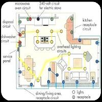 Residential Wiring Diagram Wiring Diagram New