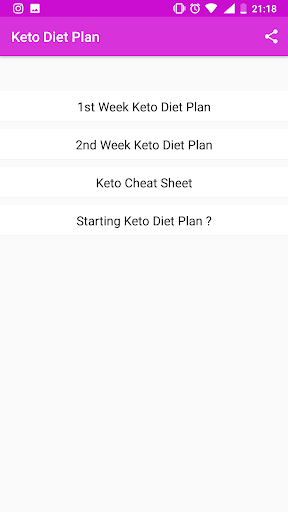 Keto Diet Plan photos 2