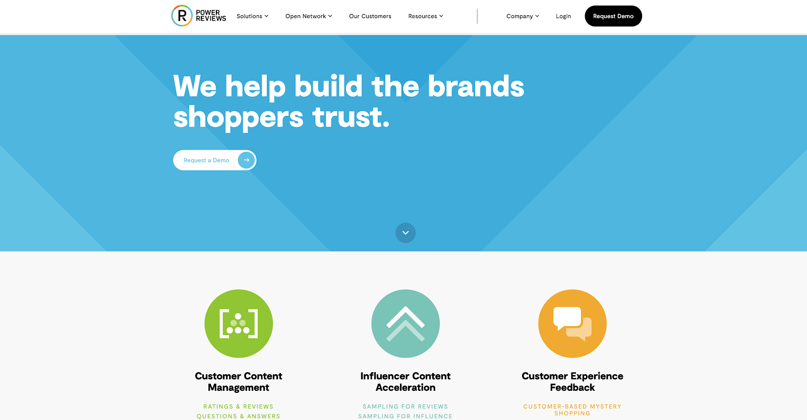 Review tool met customer content management systeem