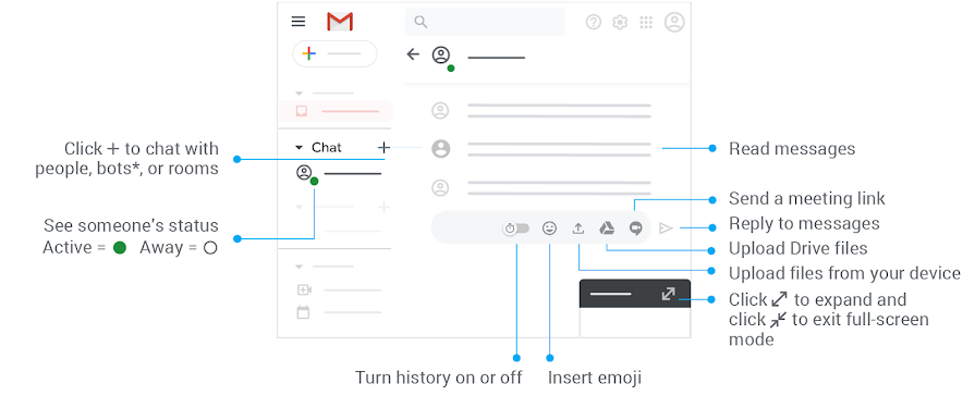 Chat, see status, message, add files or emoji, change screen & turn history on or off