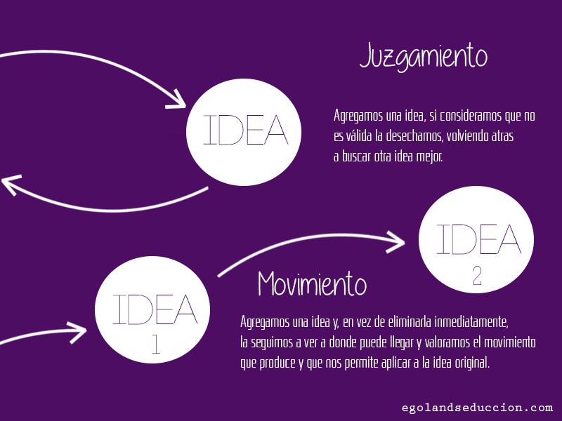 juzgamiento vs movimiento.jpg
