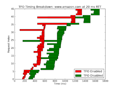 timing-www.amazon.com-20.png