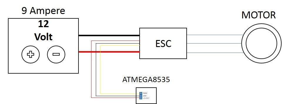 My BLDC doesn't work, using a ATMEGA8535 Microcontroller