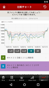 MAXISアプリ for Android- screenshot thumbnail