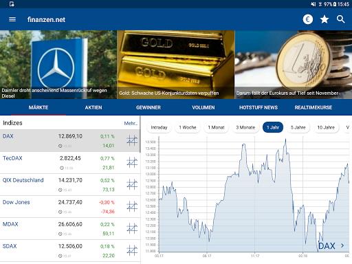 Börse & Aktien - finanzen.net  screenshots 10