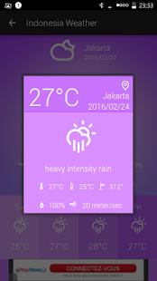 Indonesia Weather - náhled