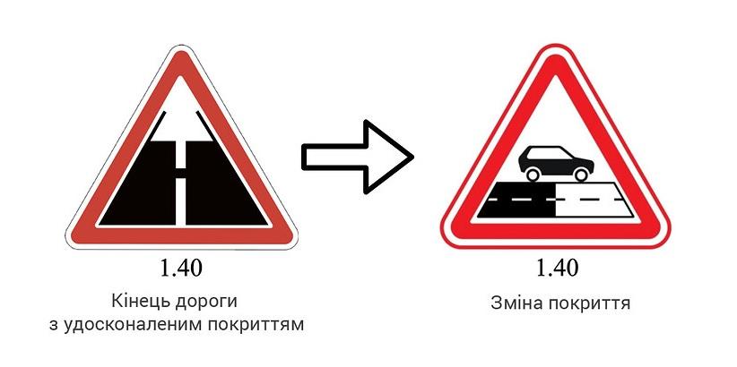 Изменения ПДД для водителей и пешеходов