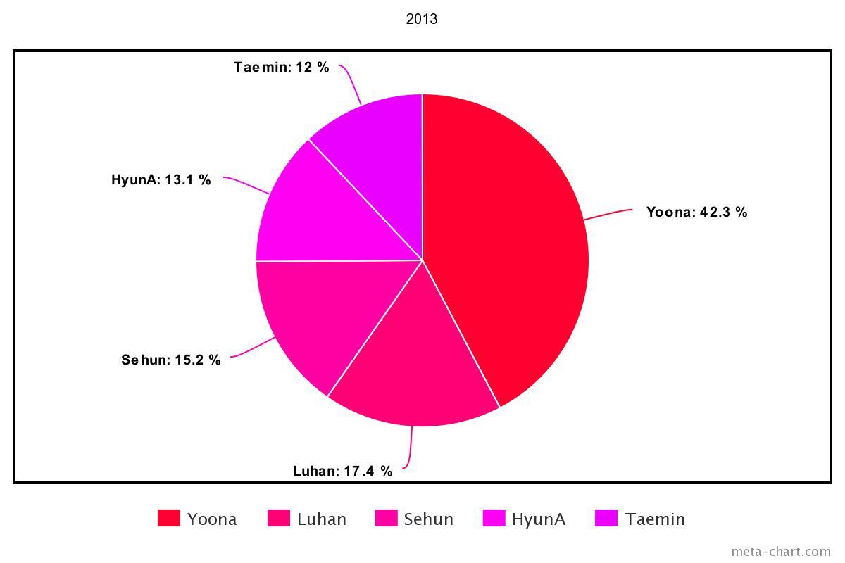 meta-chart - 2021-03-03T212742.448