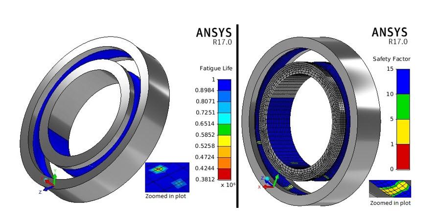 ANSYS - Долговечность и запас прочности в расчёте по кривой σ-N при отнулевом цикле