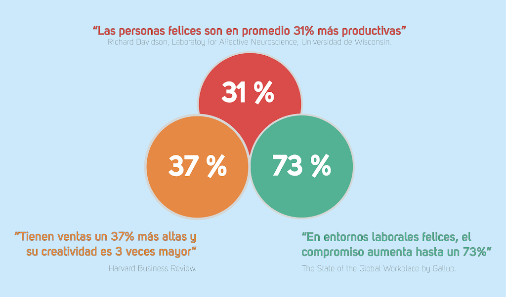 Estadística_Líder_GEFE