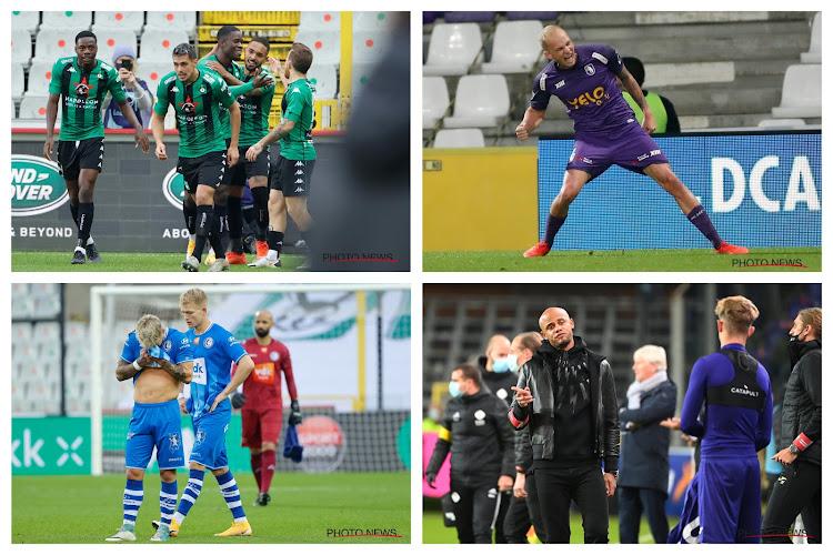 Jan Breydel davert, gouden Raphael en heel veel goals VS Anderlecht (alweer), Gent (alweer) en de VAR (alweer)