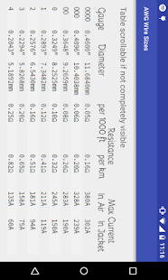 Awg wire sizes apps on google play screenshot image keyboard keysfo Image collections