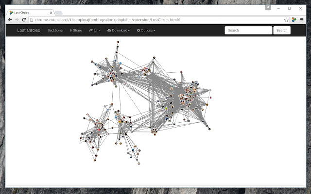 Lost circles social network chrome web store visualize the hidden structure of your social network ccuart Image collections