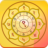 Numerology Vedic Free
