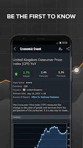 Investing.com: Stocks, Finance, Markets & News App Latest Version Download For Android and iPhone 5