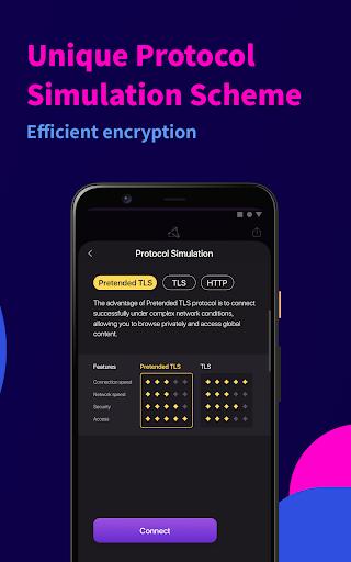 Tachyon VPN - Private Free Proxy 2.2.1 Screenshots 4