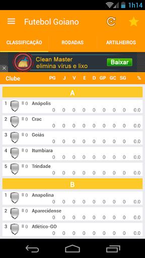 Futebol Goiano 2016
