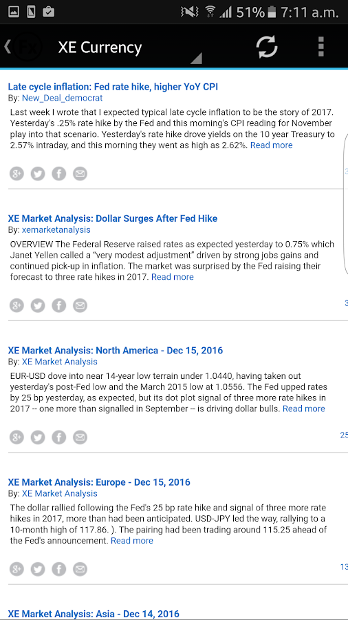 Forex news rss