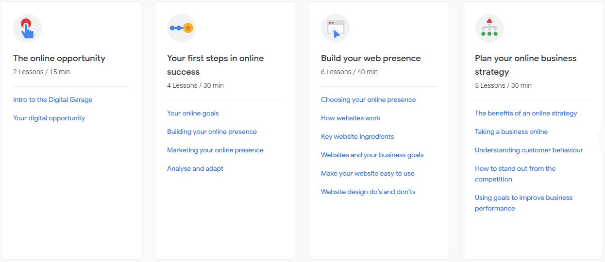 Google Digital Worksop