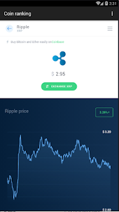 Coin Ranking - náhled