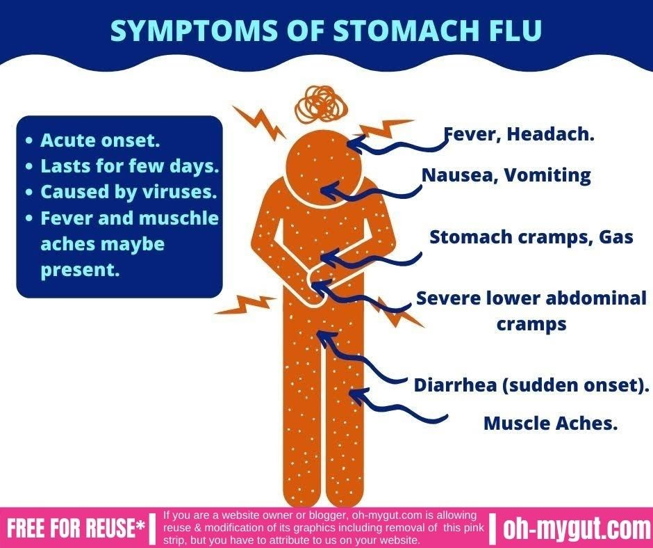 stomach flu, can cause yellow diarrhea